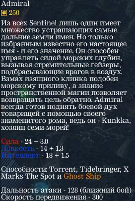 Биография кунки