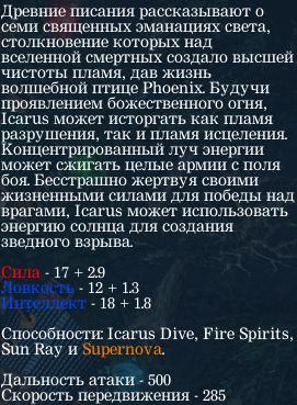 История Феникса гайд